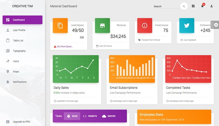 40+ Best Free Material Design Bootstrap Templates 2019