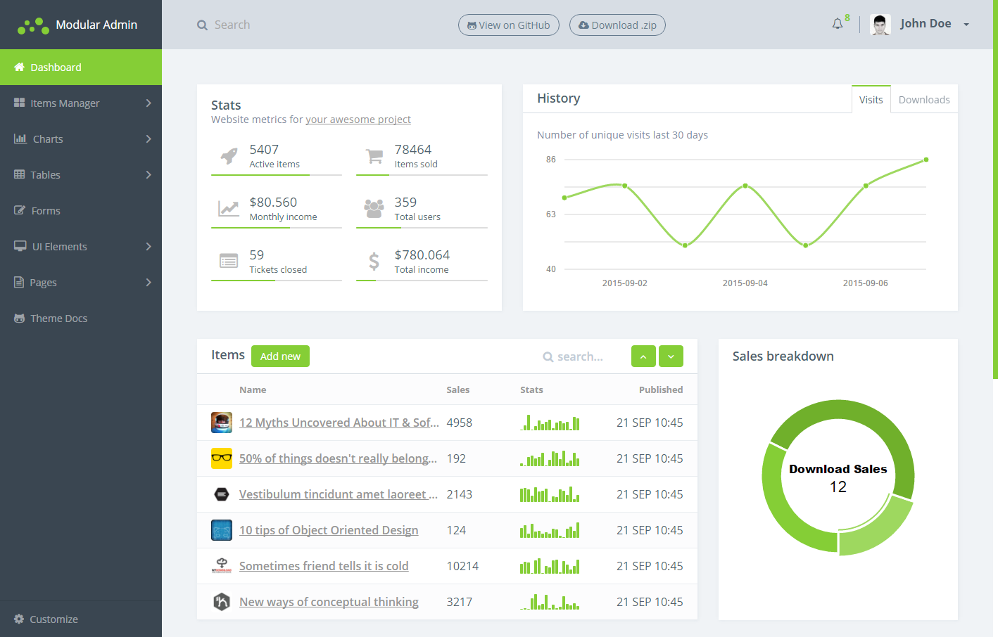 Best Free Bootstrap 4 Resources Themes Ui Kits And Freebies
